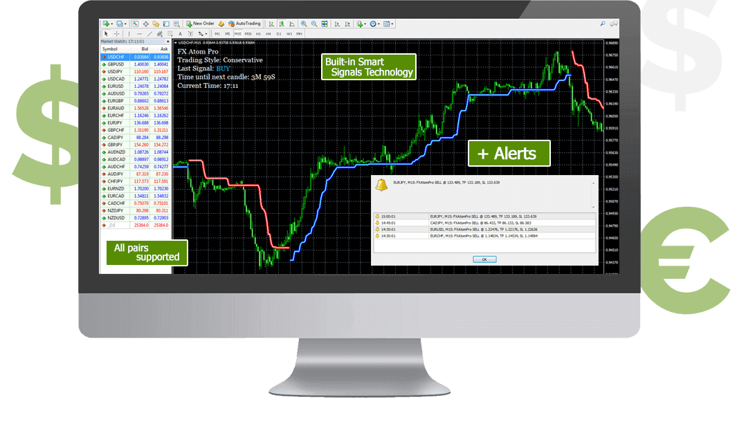 What is FX atom?
