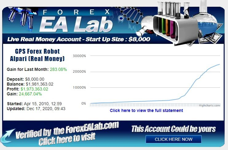 GPS forex system trading robot